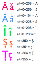 caratteri-speciali-romeno_codici-ASCII Special characters of the Romanian language