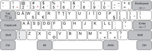 tastiera-romeno_SR-113992-i Caratteri speciali